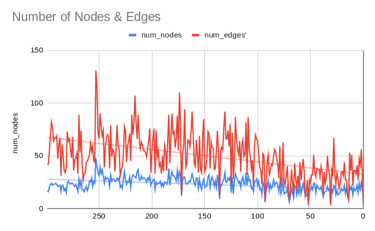 nodes_and_edges